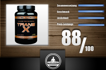 Scitec Nutrition Trans-X Creatin